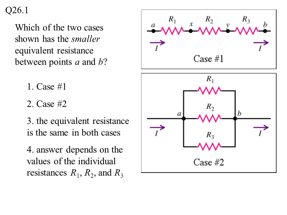 Which of the two cases shown has the smaller equivalent resistance between points a and b.