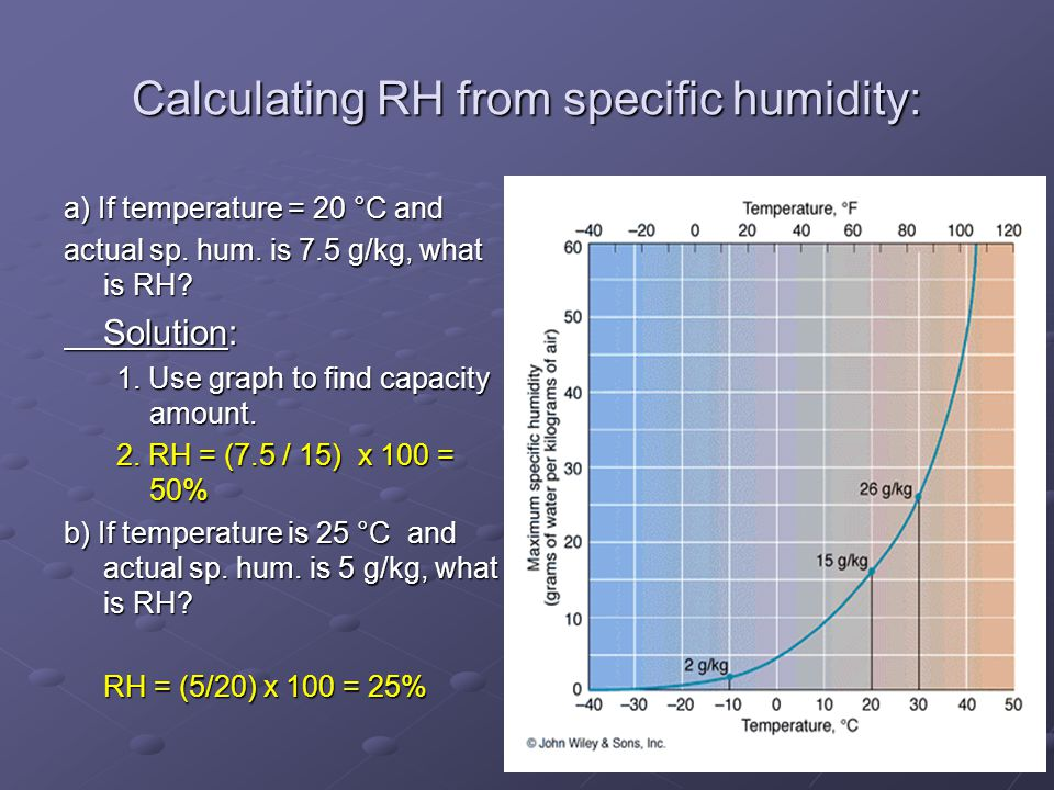 Calculating RH from specific humidity: a) If temperature = 20 °C and actual sp.