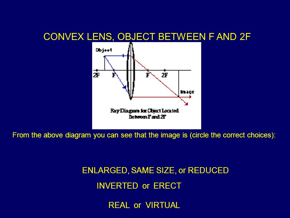 CONVEX LENS, OBJECT BETWEEN F AND 2F From the above diagram you can see that the image is (circle the correct choices): ENLARGED, SAME SIZE, or REDUCED INVERTED or ERECT REAL or VIRTUAL