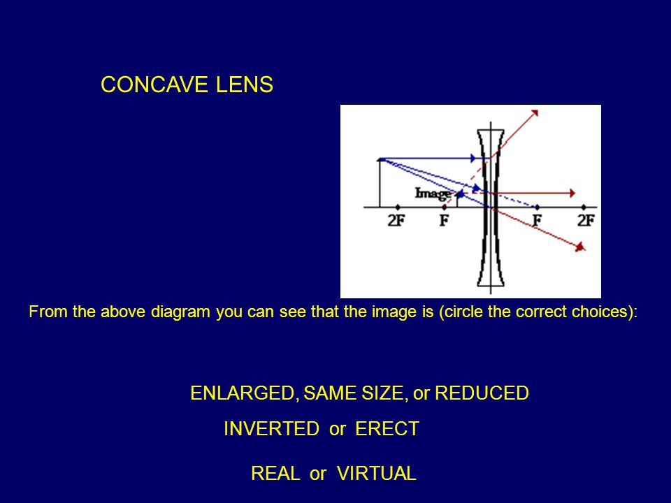 CONCAVE LENS From the above diagram you can see that the image is (circle the correct choices): ENLARGED, SAME SIZE, or REDUCED INVERTED or ERECT REAL or VIRTUAL