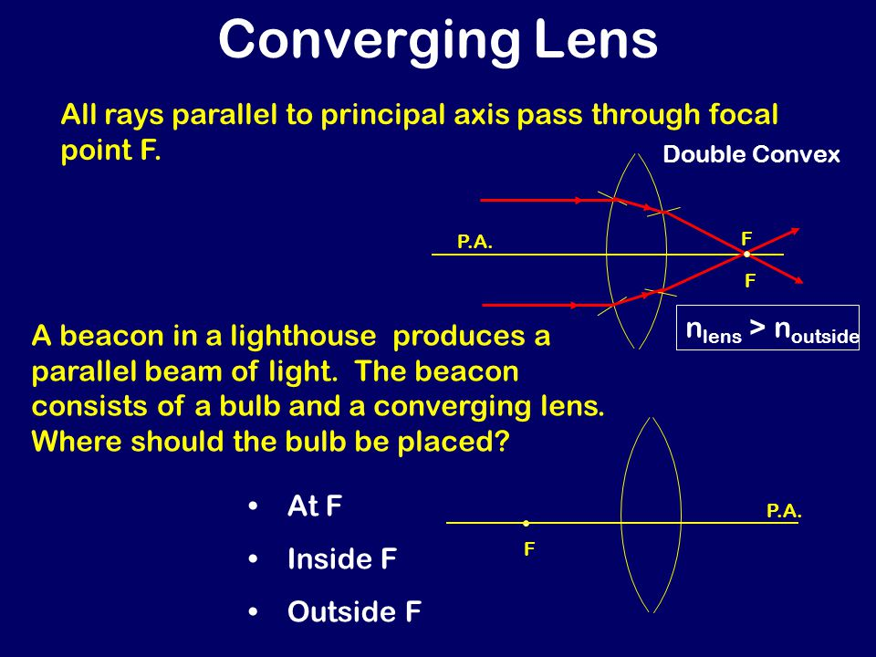 Converging Lens All rays parallel to principal axis pass through focal point F.