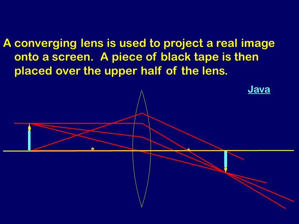 Java A converging lens is used to project a real image onto a screen.