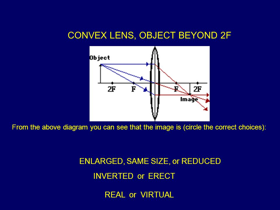 CONVEX LENS, OBJECT BEYOND 2F From the above diagram you can see that the image is (circle the correct choices): ENLARGED, SAME SIZE, or REDUCED INVERTED or ERECT REAL or VIRTUAL
