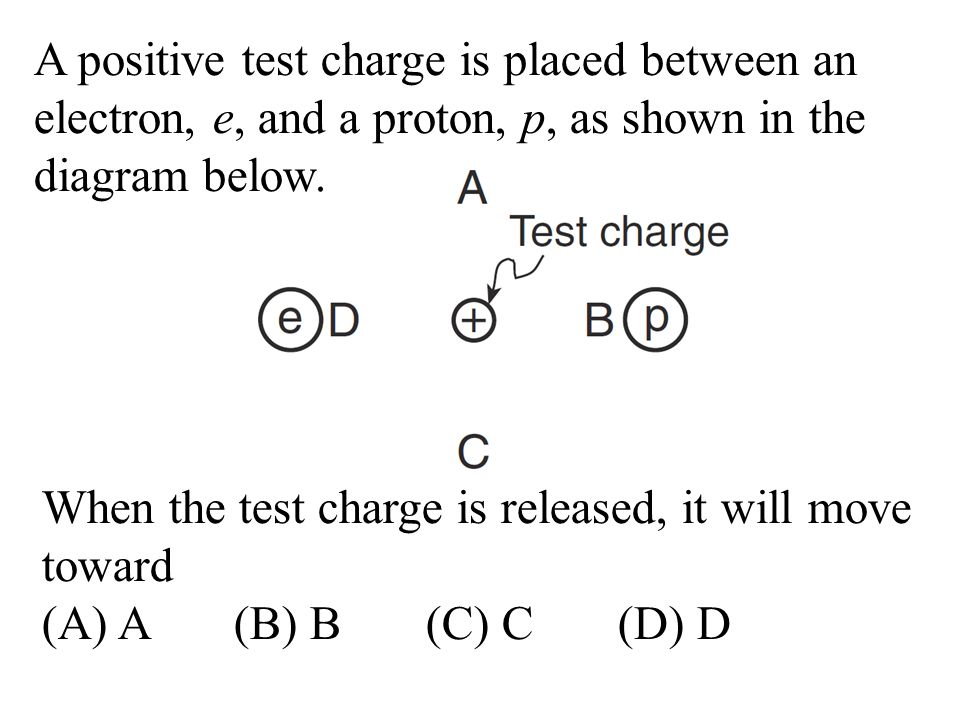 A positive test charge is placed between an electron, e, and a proton, p, as shown in the diagram below.