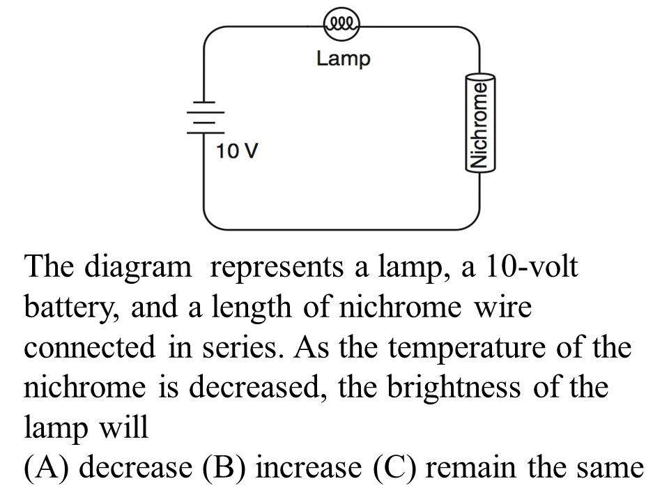 The diagram represents a lamp, a 10-volt battery, and a length of nichrome wire connected in series.