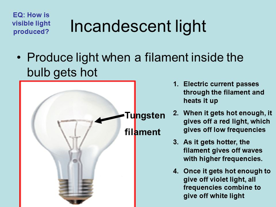 Incandescent light Produce light when a filament inside the bulb gets hot Incandescent Light Bulb Tungsten filament 1.Electric current passes through the filament and heats it up 2.When it gets hot enough, it gives off a red light, which gives off low frequencies 3.As it gets hotter, the filament gives off waves with higher frequencies.