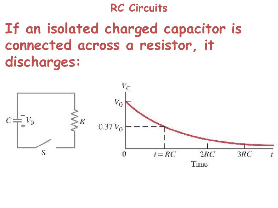 If an isolated charged capacitor is connected across a resistor, it discharges: RC Circuits