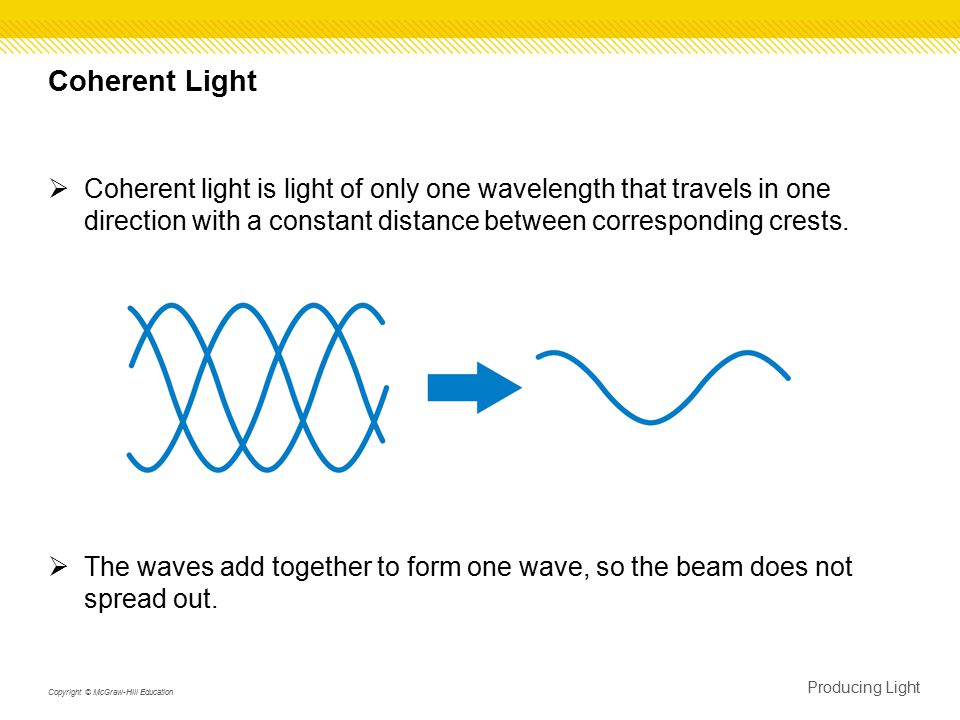 Coherent Light  Coherent light is light of only one wavelength that travels in one direction with a constant distance between corresponding crests.