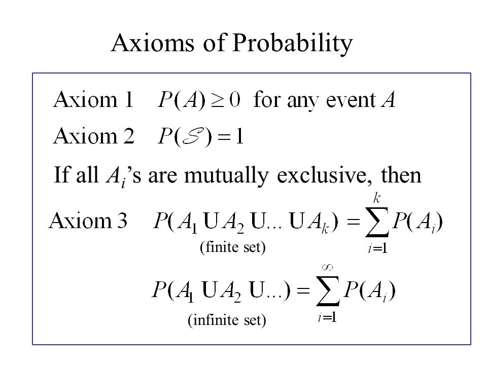 Axioms of Probability If all A i 's are mutually exclusive, then (infinite set) (finite set)