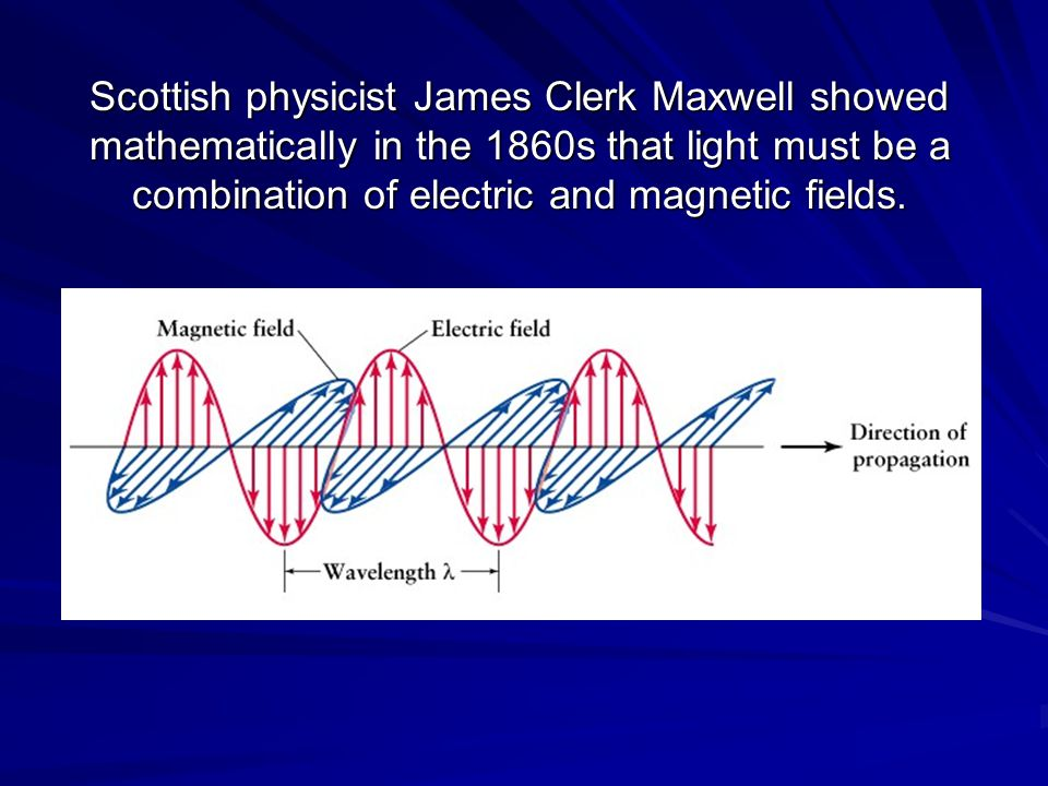 Scottish physicist James Clerk Maxwell showed mathematically in the 1860s that light must be a combination of electric and magnetic fields.
