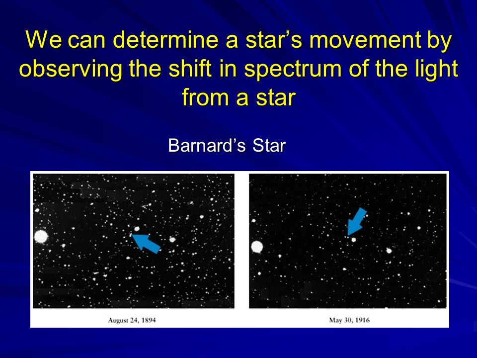 We can determine a star's movement by observing the shift in spectrum of the light from a star Barnard's Star