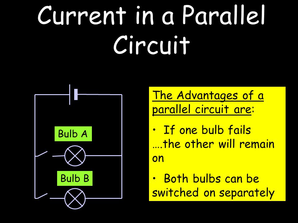 Current in a Parallel Circuit Bulb A Bulb B The Advantages of a parallel circuit are: If one bulb fails ….the other will remain on Both bulbs can be switched on separately
