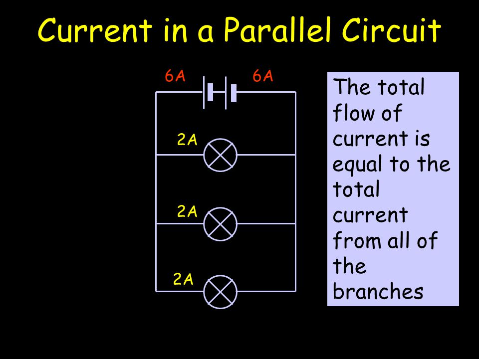 Current in a Parallel Circuit The total flow of current is equal to the total current from all of the branches 2A 6A