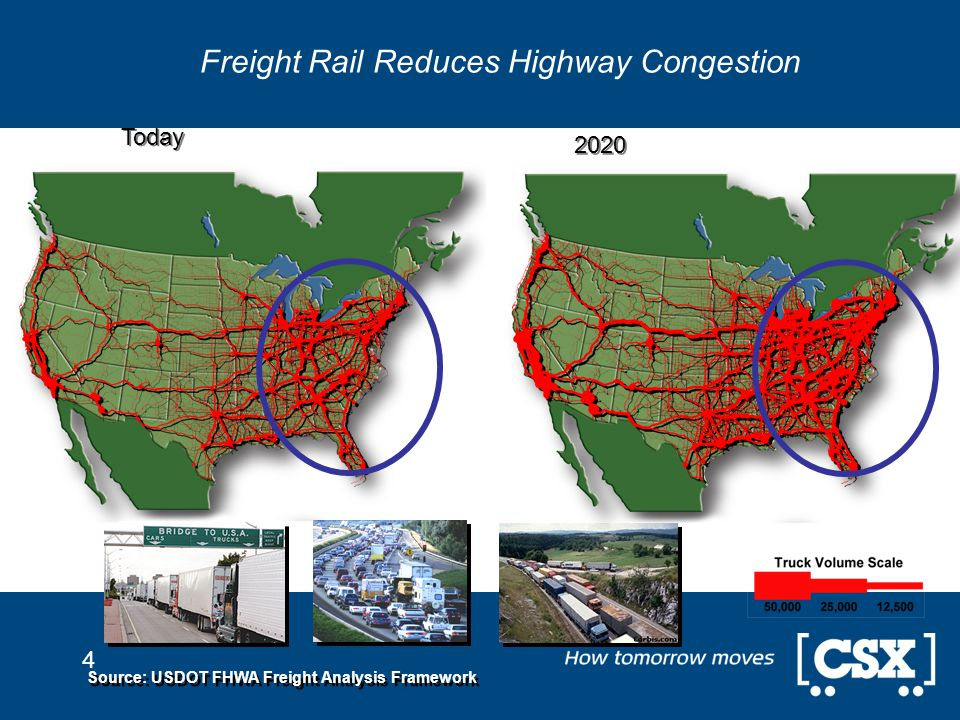 4 Freight Rail Reduces Highway Congestion Today 2020 Source: USDOT FHWA Freight Analysis Framework