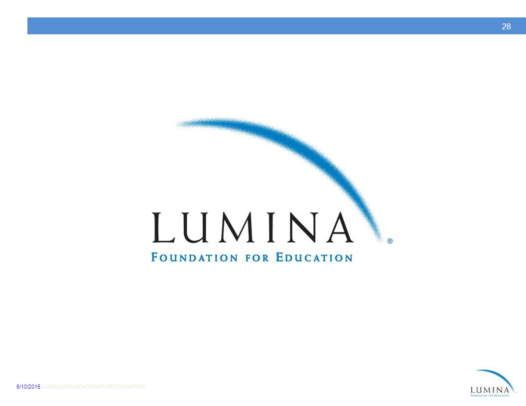 5/10/2015 LUMINA FOUNDATION FOR EDUCATION 28