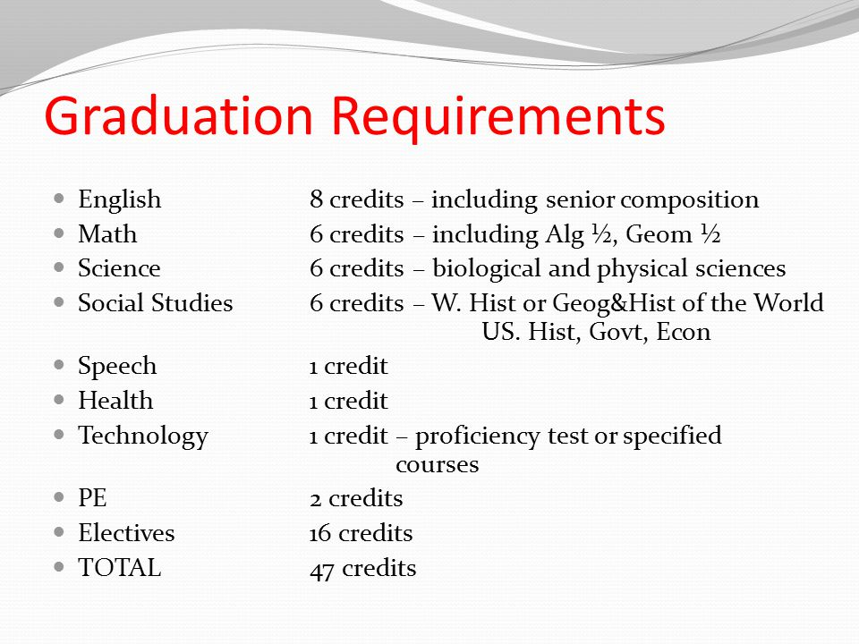 Graduation Requirements English8 credits – including senior composition Math6 credits – including Alg ½, Geom ½ Science6 credits – biological and physical sciences Social Studies6 credits – W.