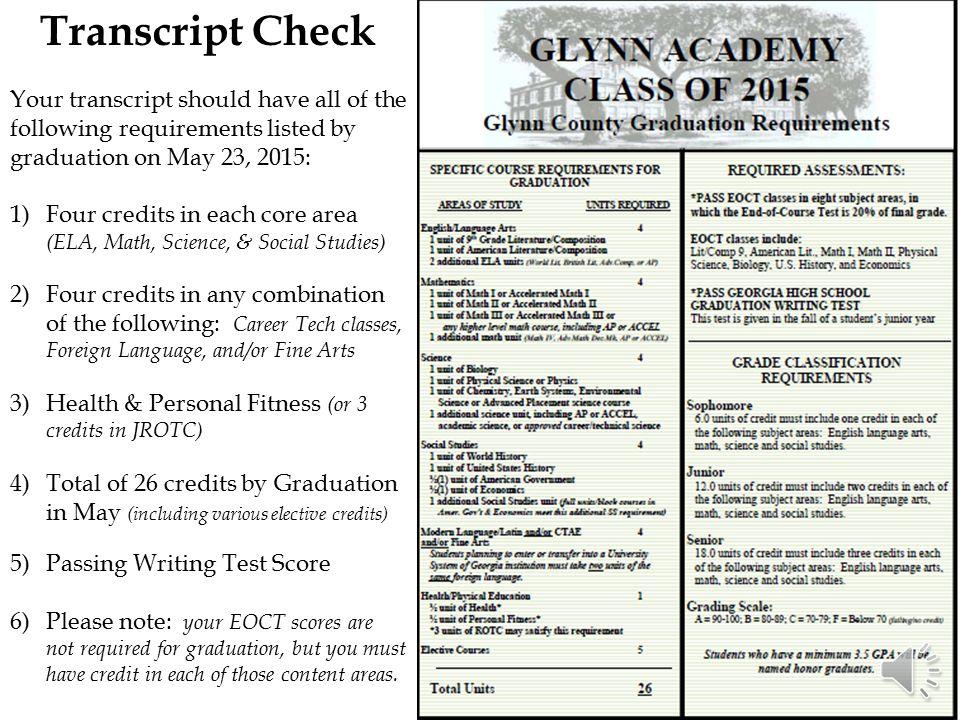 GLYNN ACADEMY SENIOR HOMEROOM PPT Monday, 3/2/15 Presented by Dr