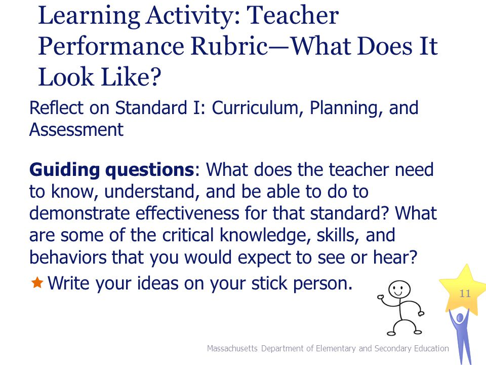 Learning Activity: Teacher Performance Rubric—What Does It Look Like.