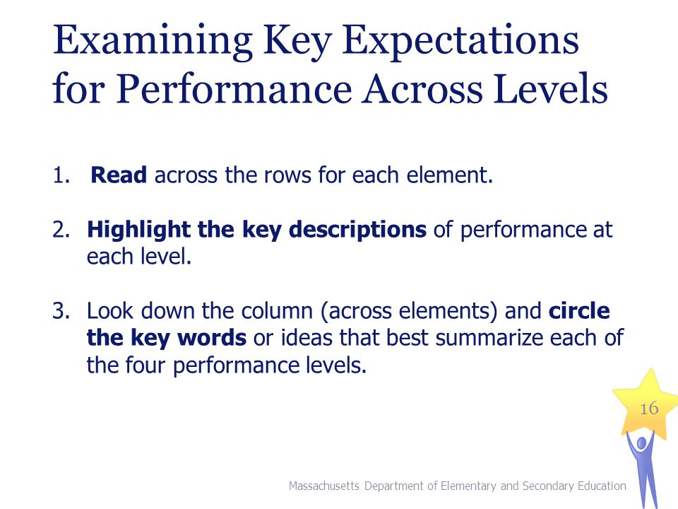 Examining Key Expectations for Performance Across Levels Massachusetts Department of Elementary and Secondary Education 16 1.Read across the rows for each element.