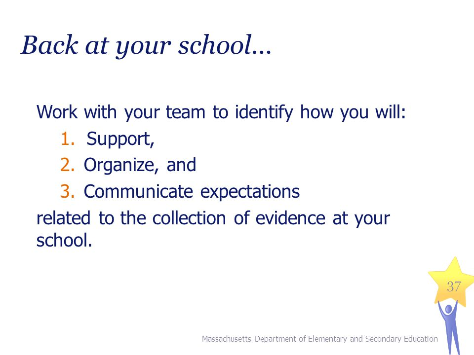 Back at your school… Work with your team to identify how you will: 1.Support, 2.Organize, and 3.Communicate expectations related to the collection of evidence at your school.