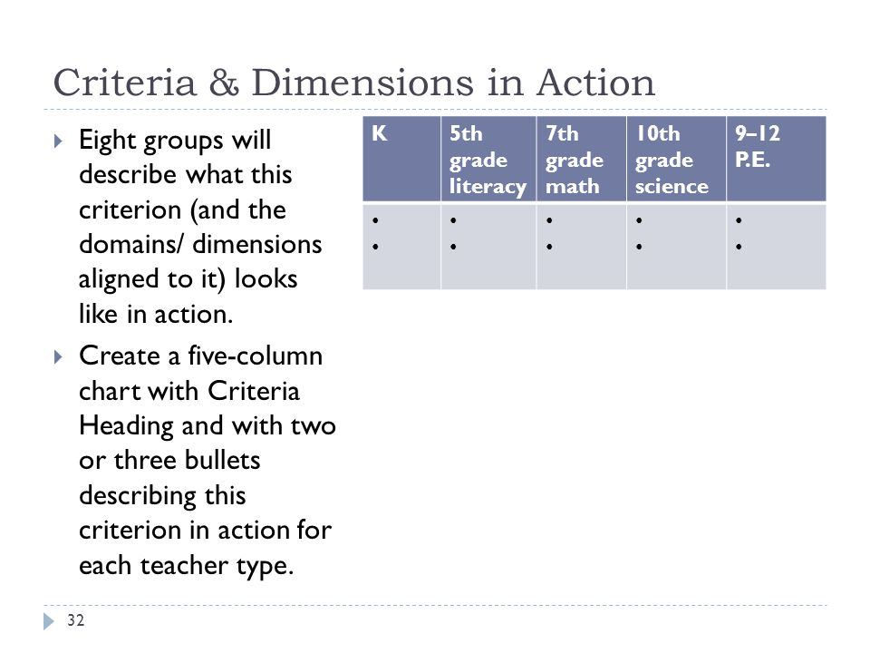 Criteria & Dimensions in Action 32  Eight groups will describe what this criterion (and the domains/ dimensions aligned to it) looks like in action.