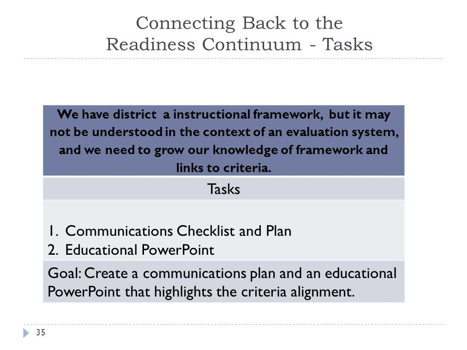 Connecting Back to the Readiness Continuum - Tasks We have district a instructional framework, but it may not be understood in the context of an evaluation system, and we need to grow our knowledge of framework and links to criteria.