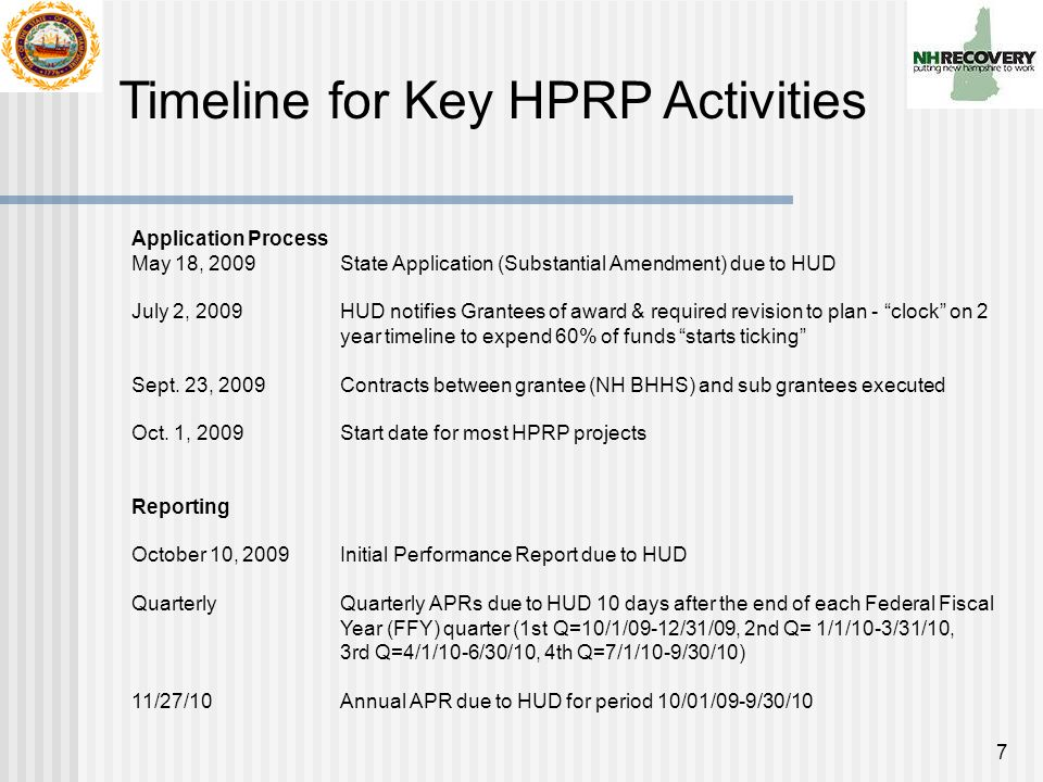 7 Timeline for Key HPRP Activities Application Process May 18, 2009State Application (Substantial Amendment) due to HUD July 2, 2009HUD notifies Grantees of award & required revision to plan - clock on 2 year timeline to expend 60% of funds starts ticking Sept.