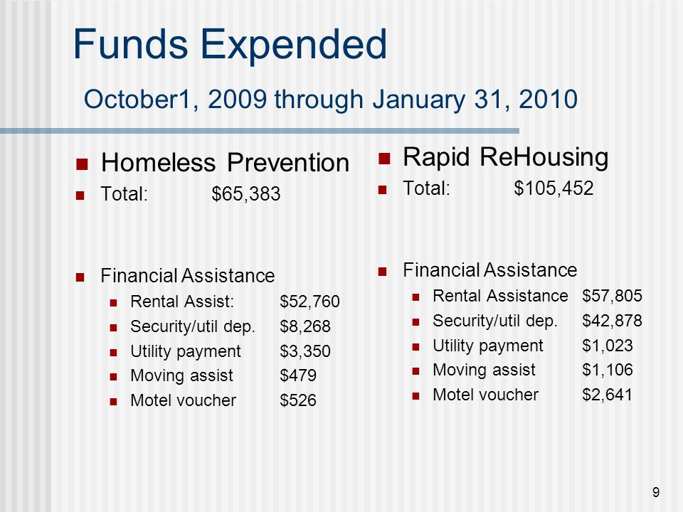 9 Funds Expended October1, 2009 through January 31, 2010 Homeless Prevention Total: $65,383 Financial Assistance Rental Assist:$52,760 Security/util dep.$8,268 Utility payment$3,350 Moving assist$479 Motel voucher$526 Rapid ReHousing Total:$105,452 Financial Assistance Rental Assistance$57,805 Security/util dep.$42,878 Utility payment$1,023 Moving assist$1,106 Motel voucher$2,641