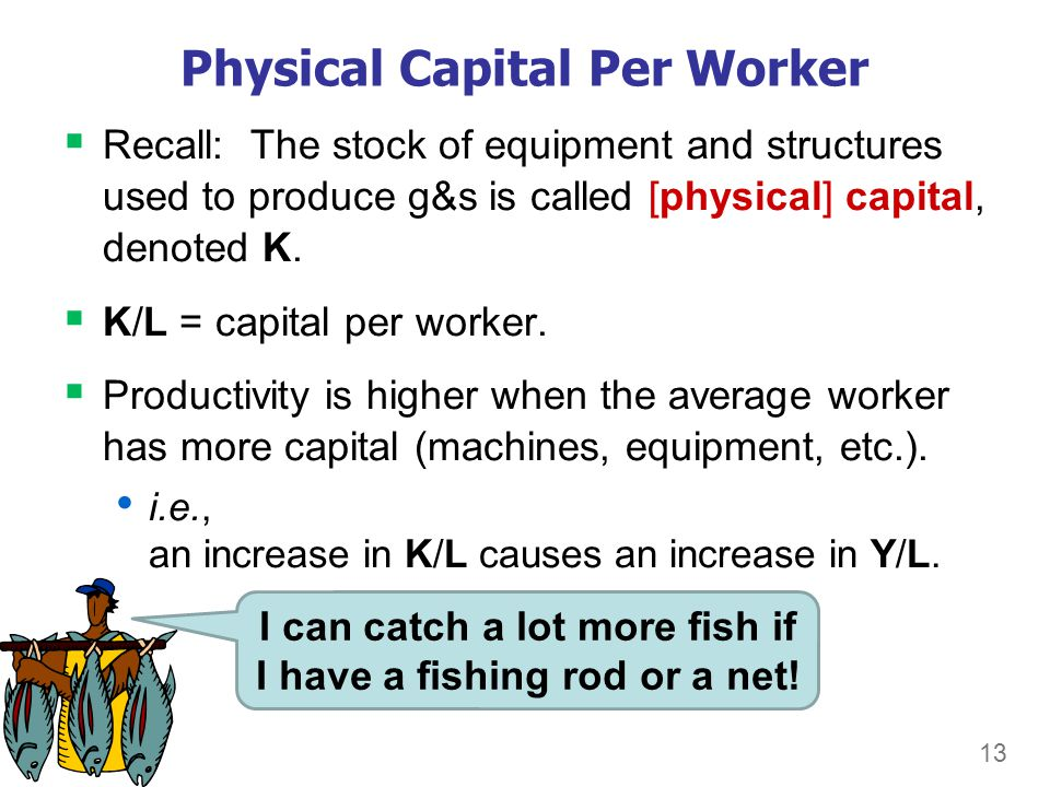 13 Physical Capital Per Worker  Recall: The stock of equipment and structures used to produce g&s is called [physical] capital, denoted K.
