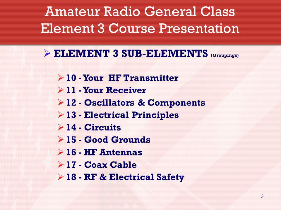 Amateur Radio Teaching Syllabus For The Technician element 2.