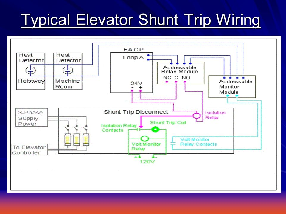 elevator shunt trip wiring detail elevator controls play a huge role 240V Breaker Wiring Diagram