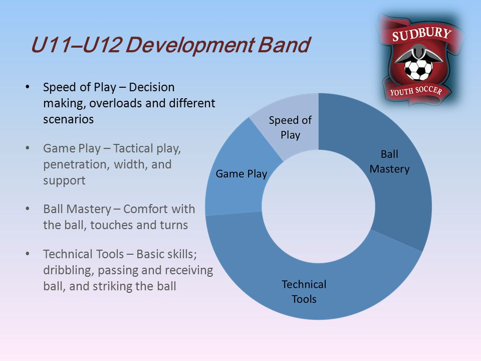 U11–U12 Development Band Speed of Play – Decision making, overloads and different scenarios Game Play – Tactical play, penetration, width, and support Ball Mastery – Comfort with the ball, touches and turns Technical Tools – Basic skills; dribbling, passing and receiving ball, and striking the ball