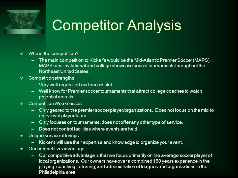 Competitor Analysis  Who is the competition.