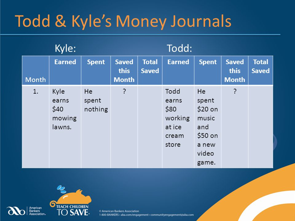 Todd & Kyle's Money Journals Kyle: Todd: Month EarnedSpentSaved this Month Total Saved EarnedSpentSaved this Month Total Saved 1.Kyle earns $40 mowing lawns.