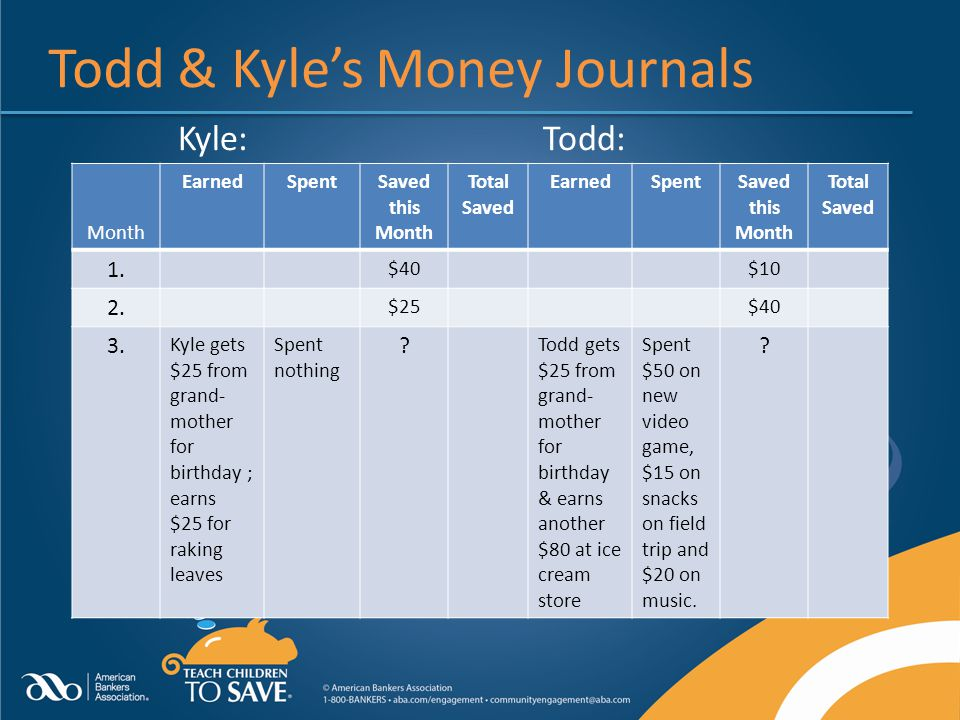 Todd & Kyle's Money Journals Kyle: Todd: Month EarnedSpentSaved this Month Total Saved EarnedSpentSaved this Month Total Saved 1.