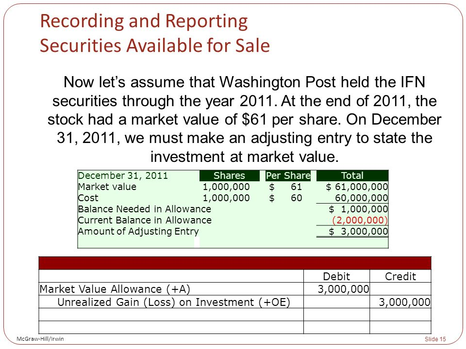 McGraw-Hill/Irwin Slide 15 Recording and Reporting Securities Available for Sale Now let's assume that Washington Post held the IFN securities through the year 2011.