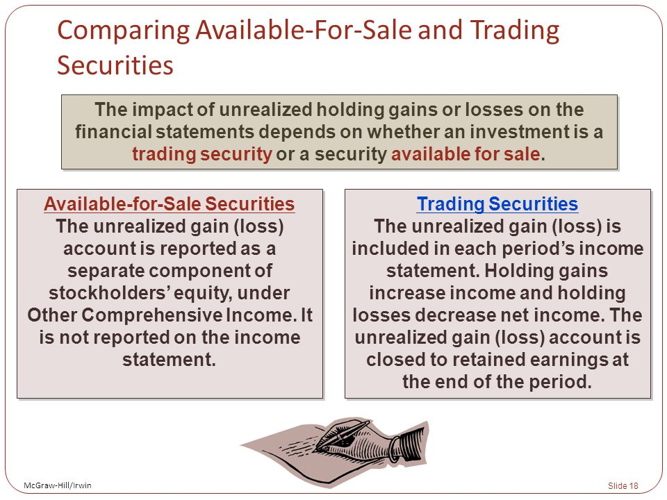 McGraw-Hill/Irwin Slide 18 Comparing Available-For-Sale and Trading Securities The impact of unrealized holding gains or losses on the financial statements depends on whether an investment is a trading security or a security available for sale.