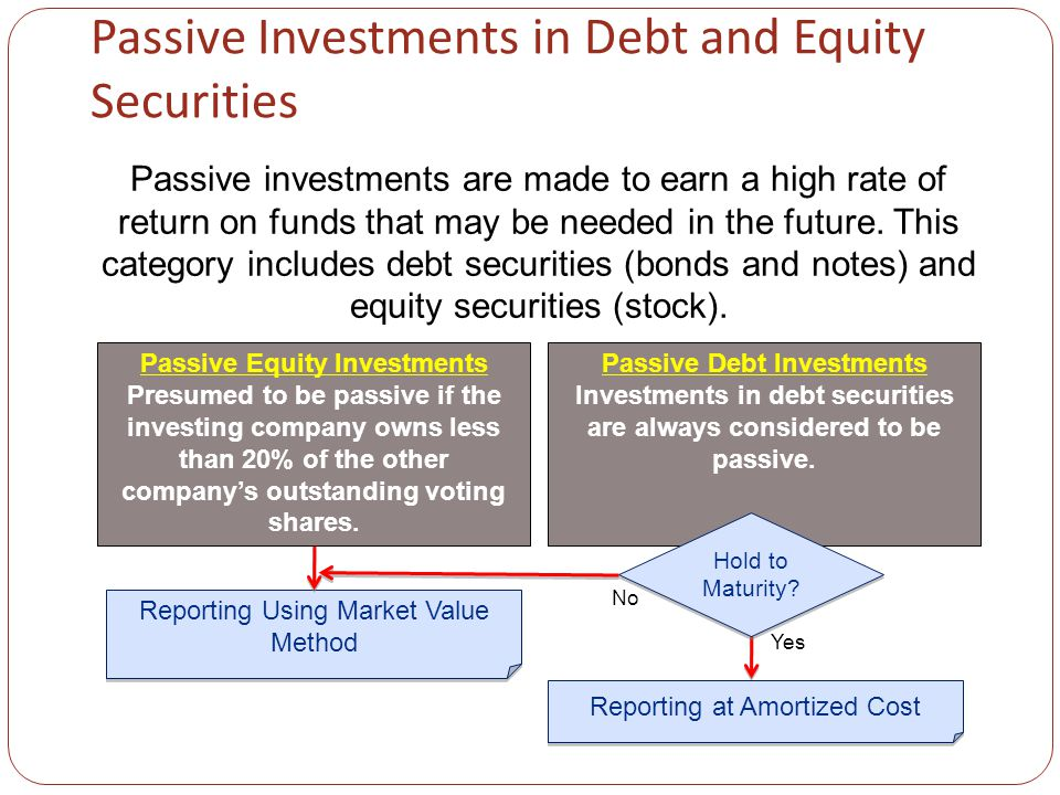 Passive investments are made to earn a high rate of return on funds that may be needed in the future.
