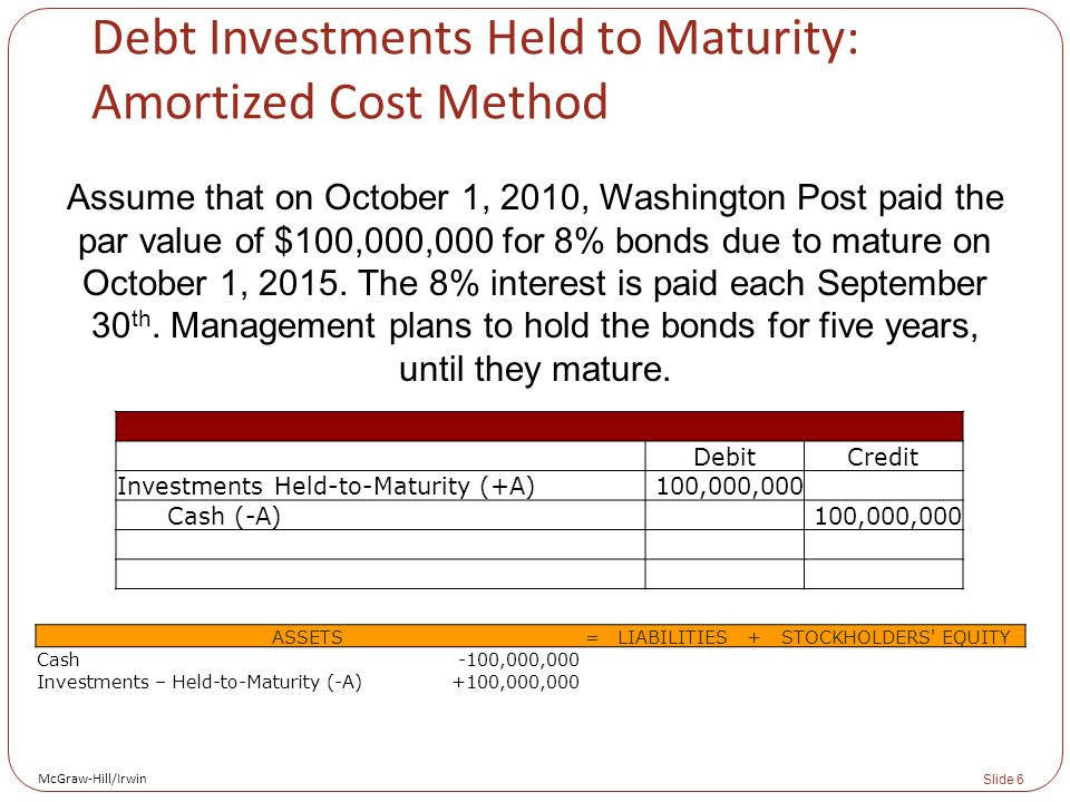 McGraw-Hill/Irwin Slide 6 Debt Investments Held to Maturity: Amortized Cost Method Assume that on October 1, 2010, Washington Post paid the par value of $100,000,000 for 8% bonds due to mature on October 1, 2015.