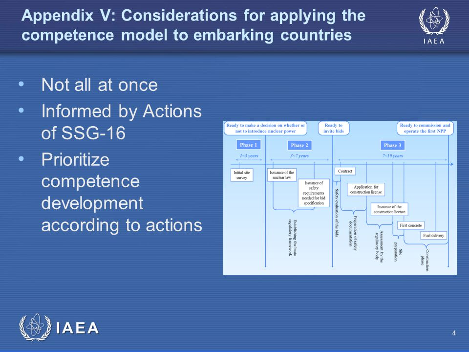 IAEA Appendix V: Considerations for applying the competence model to embarking countries Not all at once Informed by Actions of SSG-16 Prioritize competence development according to actions 4