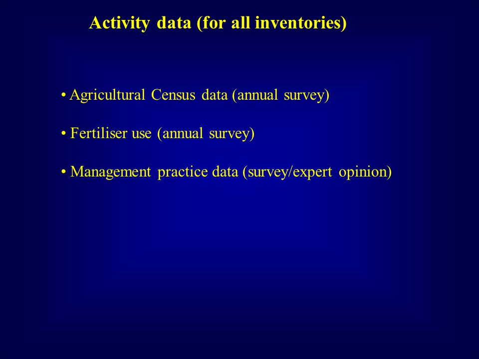 Activity data (for all inventories) Agricultural Census data (annual survey) Fertiliser use (annual survey) Management practice data (survey/expert opinion)