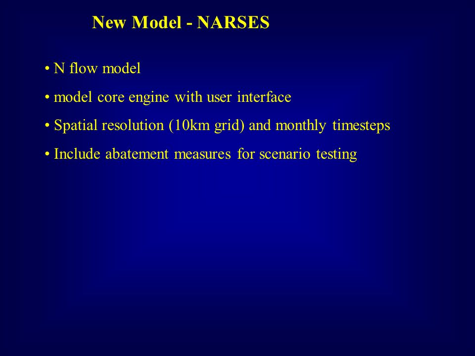 New Model - NARSES N flow model model core engine with user interface Spatial resolution (10km grid) and monthly timesteps Include abatement measures for scenario testing