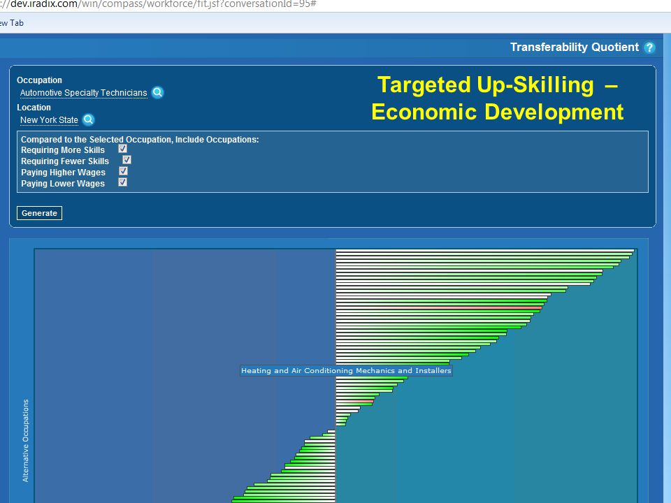 Targeted Up-Skilling – Economic Development