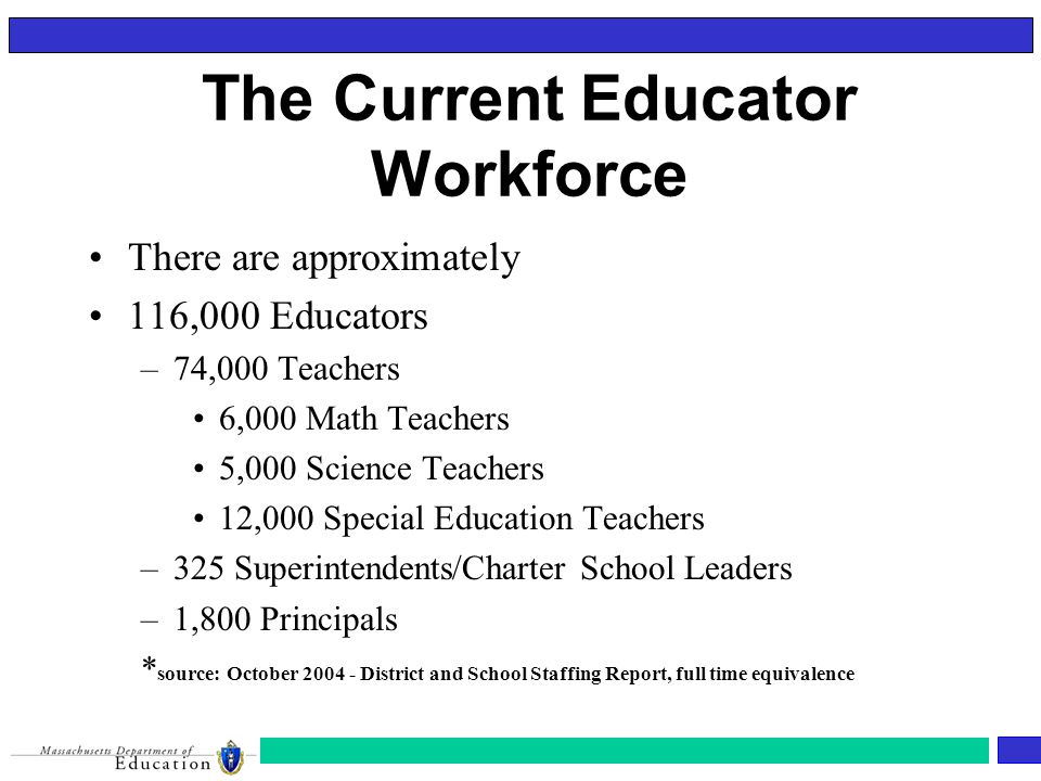 The Current Educator Workforce There are approximately 116,000 Educators –74,000 Teachers 6,000 Math Teachers 5,000 Science Teachers 12,000 Special Education Teachers –325 Superintendents/Charter School Leaders –1,800 Principals * source: October District and School Staffing Report, full time equivalence