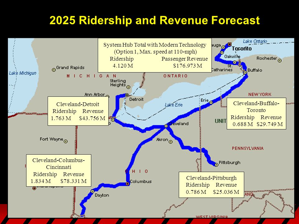 2025 Ridership and Revenue Forecast System Hub Total with Modern Technology (Option 1, Max.