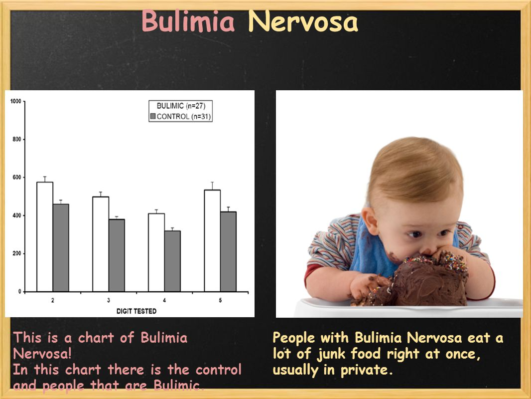 an analysis of bulimia nervosa Genetics and bulimia nervosa 557 although the confidence intervals on these estimates are generally wide, consistent findings across studies support moderate heritability of t hese disorders (bulik et al, 1998.