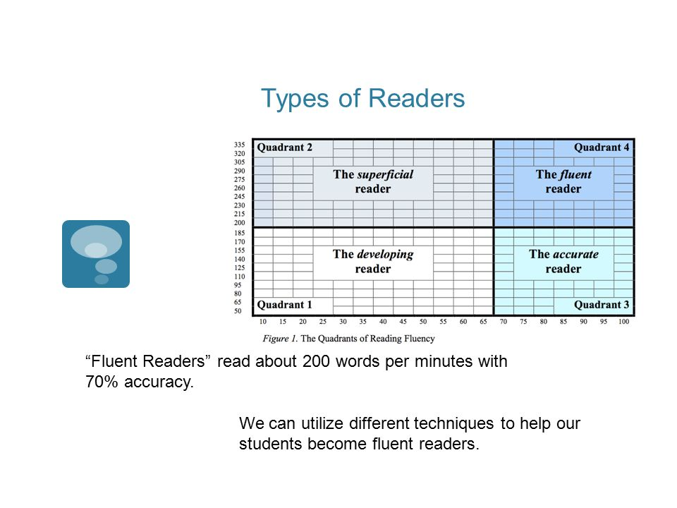 Types of Readers Fluent Readers read about 200 words per minutes with 70% accuracy.