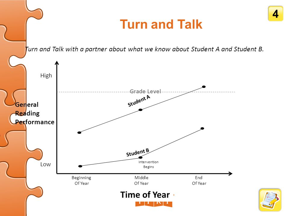 Turn and Talk Turn and Talk with a partner about what we know about Student A and Student B.