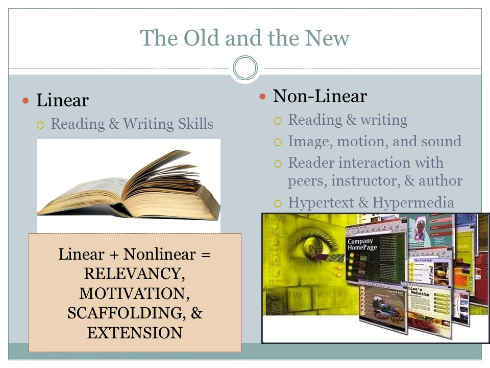 The Old and the New Linear  Reading & Writing Skills Non-Linear  Reading & writing  Image, motion, and sound  Reader interaction with peers, instructor, & author  Hypertext & Hypermedia Linear + Nonlinear = RELEVANCY, MOTIVATION, SCAFFOLDING, & EXTENSION