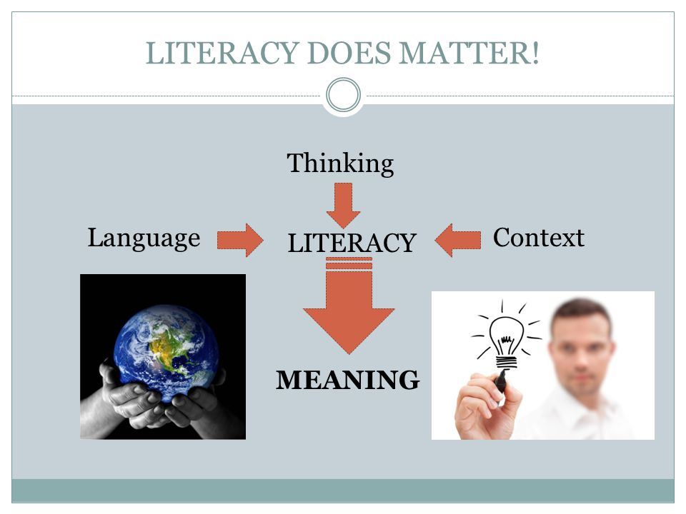 LITERACY DOES MATTER! LITERACY Language Thinking Context MEANING